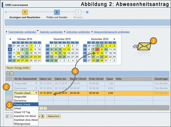 Screenshot: SAP ESS Abwesenheitsantrag.