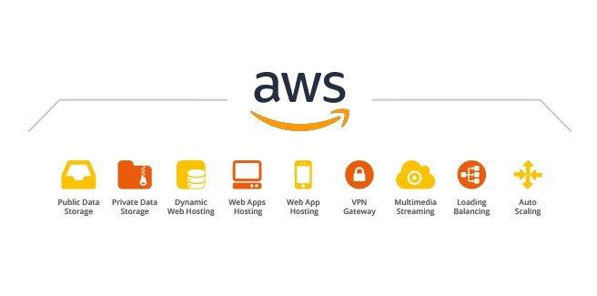 Amazon Web Services Leistungen