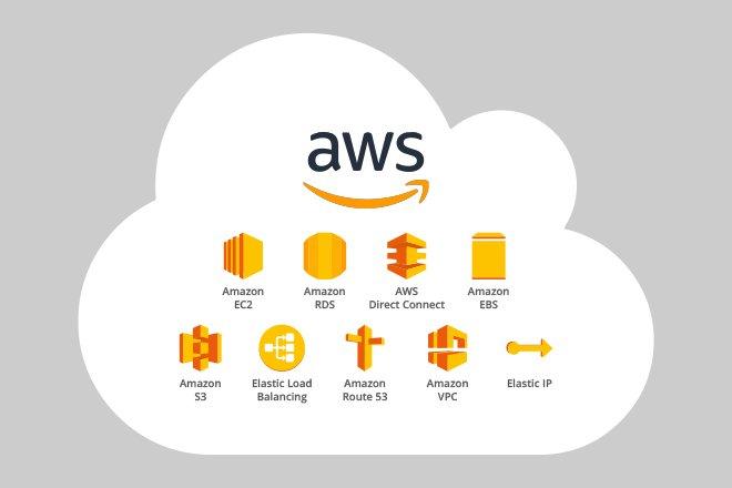 Amazon Web Services Ueberblick