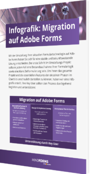Infografik: Migration auf Adobe Forms