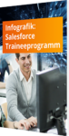 Salesforce Traineerogramm