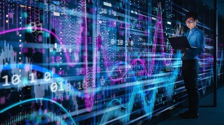 Business Process Monitoring (BPM)