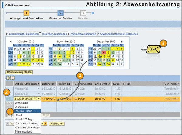 SAP HCM AddOn Abwesenheitsantrag.