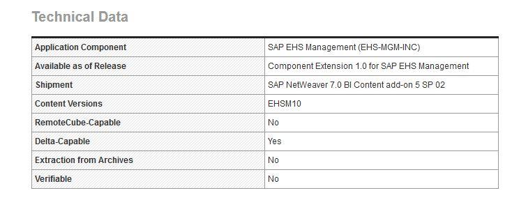 SAP HCM Technische Daten