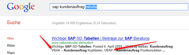 Suchbegriff SAP Kundenauftrag Tabelle
