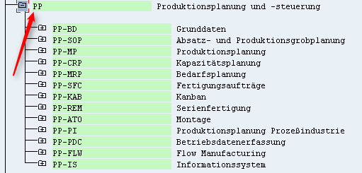 Suche nach Anwendungskomponenten. Beispiel Produktionsplanung 2