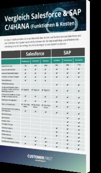 Vergleich zwischen Salesforce und SAP C/4HANA