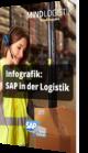 Unsere Infografik zum Thema SAP in der Logistik