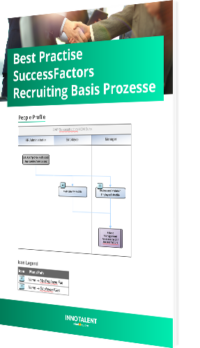 SUccessfactors basis Prozesse