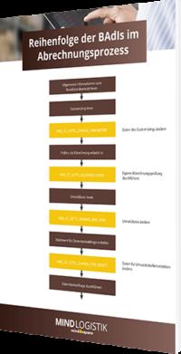 Whitepaper: Reihenfolge der BAdls im Abrechnungsprozess