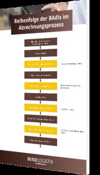 Reihenfolge der BAdIs im Abrechnungsprozess