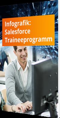 Salesforce Traineerogramm